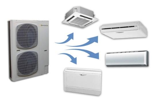 Service de maintenance et d'entretien de climatisation et PAC sur Lyon